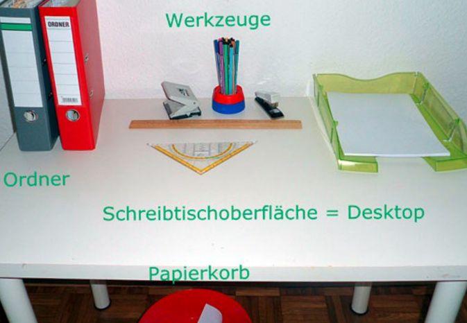 Oberfläche Schreibtisch